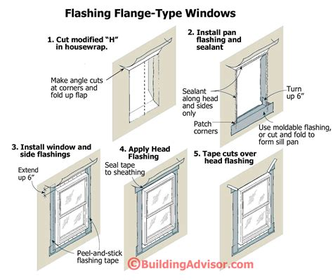 Modified A Frame House by Leakproof Window Flashing How To Buildingadvisor