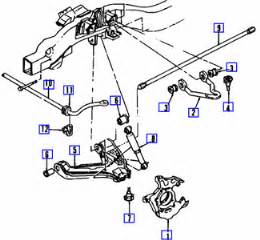 2000 chevy blazer rear suspension parts diagram autos post