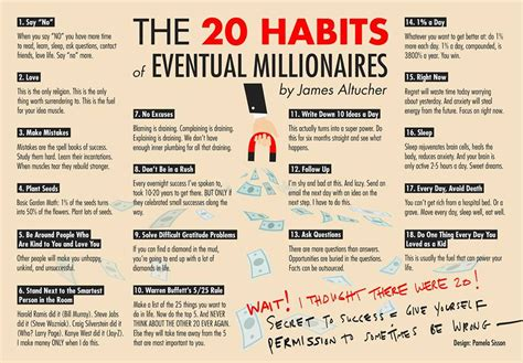 The 20 Habits Of Eventual The 20 Habits Of Eventual Millionaires