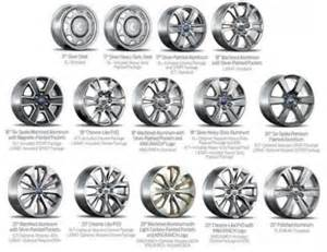 Wheels Truck List 2015 Continued Questioning Of The Aluminum 2015 Ford F150 Is