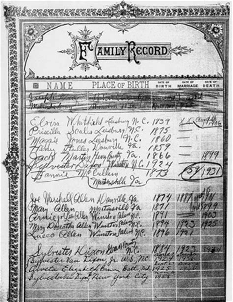 genealogical sketch of the descendants of samuel spencer of pennsylvania classic reprint books genealogy ncpedia