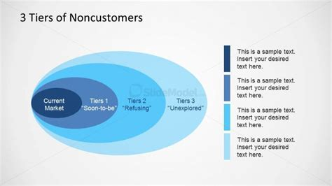 Three Tiers Non Customers Bos Tool Slidemodel Blue Strategy Ppt