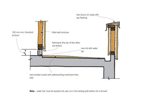 Concrete Roof House Plans by Remediation Details Inadequate Ground Clearance Branz