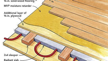 Maple flooring over radiant heat?   Fine Homebuilding