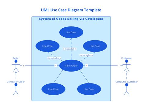 conceptdraw sles uml diagrams
