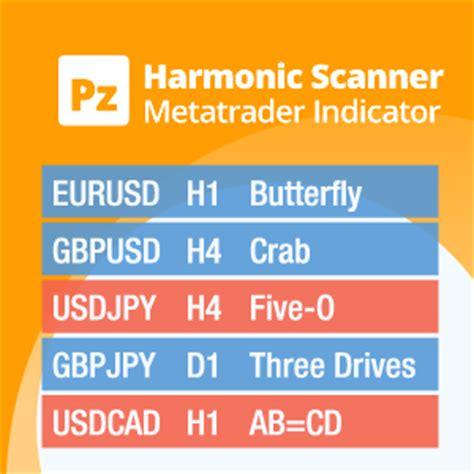 html pattern alert audio alerts for metatrader harmonic pattern