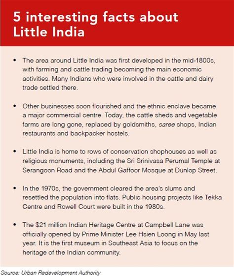 5 Interesting Reads by Big Plans For India Property Auctions News
