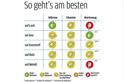 Aufkleber Auf Auto Entfernen by Aufkleber Und Vignetten Vom Auto Entfernen Autobild De