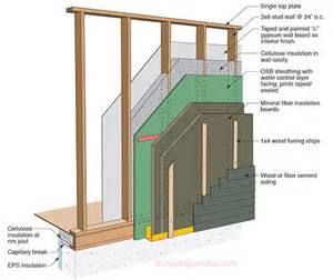 Structural Insulated Panel Home Plans bsi 085 windows can be a pain continuous insulation and