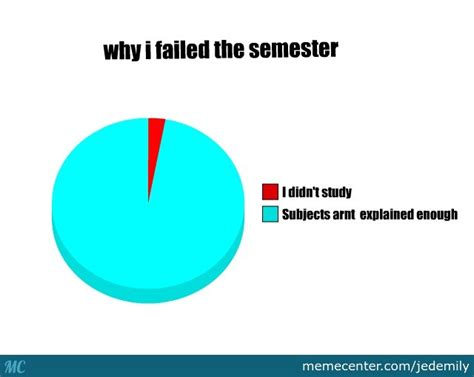 I Hate School Meme - i failed the semester i hate high school by jedemily