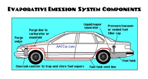electronic stability control 2001 pontiac grand am security system 2001 pontiac grand am fuel pump location wiring diagrams image free gmaili net