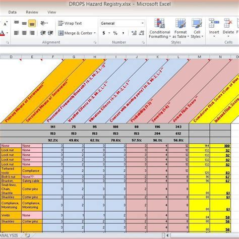 Spreadsheet Course by Employee Tracking Spreadsheet Template Ondy