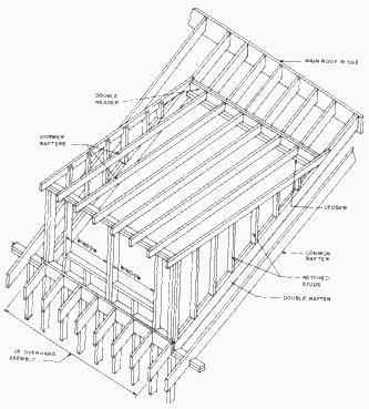 Dormer Construction Details Shed Dormer Framing Plans Pdf Build Your Own Cabin Plans