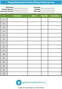 Follow Up Plan Template by Rapid Improvement Event 30 Day Follow Up List