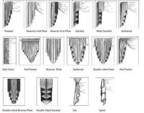 swag valance tutorial tutorial on jabot curtains curtains and draperies