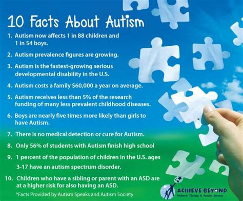 10 Facts On by 10 Facts About Autism On The Achieve Beyond Reach For The