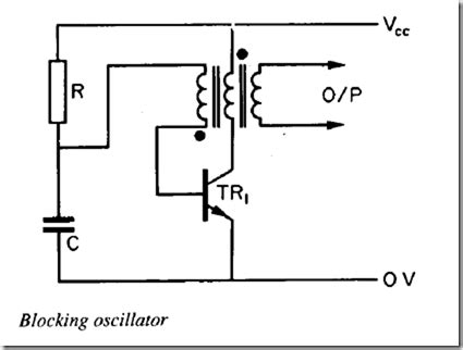 what is saturation of inductor what is inductor saturation current