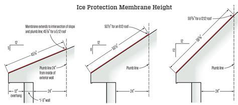 ice dam membrane  eaves jlc