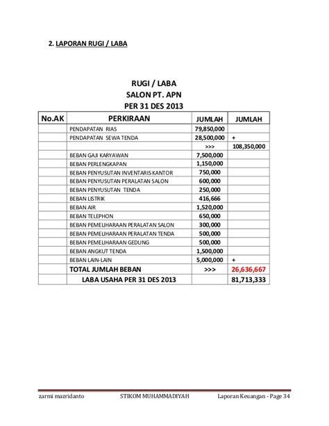 format laporan rugi laba excel laporan keuangan lengkap