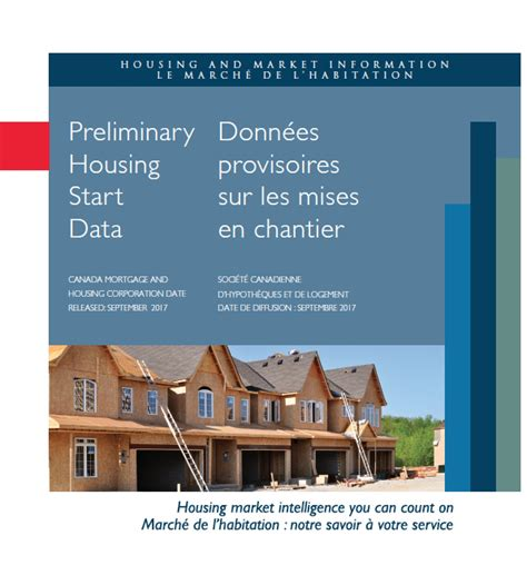 canadian housing starts hits six month high news canadian housing starts trend increased in august cmhc