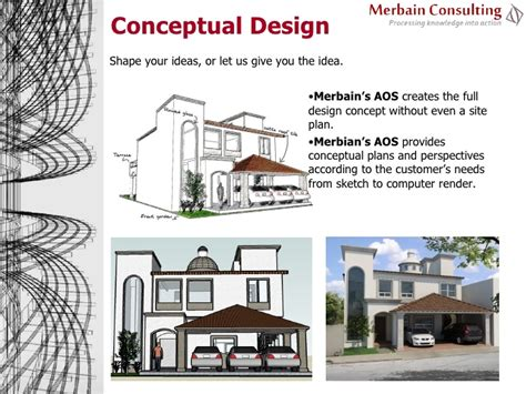 house of concepts design academy eindhoven architectural outsourcing services