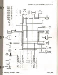 cub cadet parts diagrams pictures to pin on pinterest