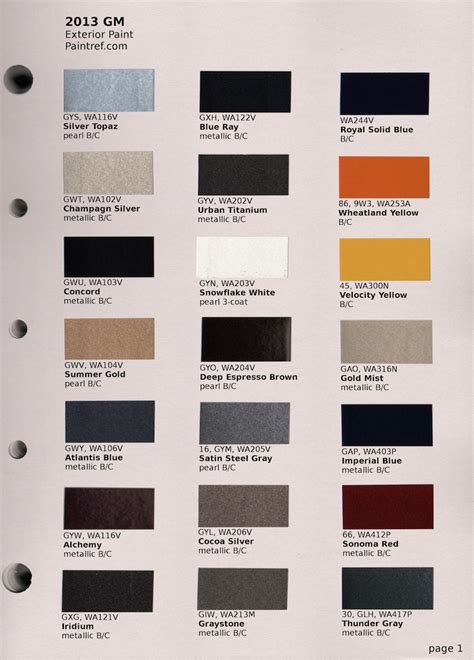 paint chips 2013 gm acadia