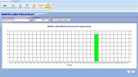 Hairstyles Inventory Software by Software Penjualan Dan Stok Barang