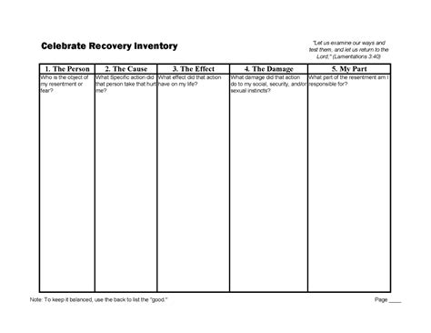 10th Step Inventory Worksheet by Keep Cr January 2012