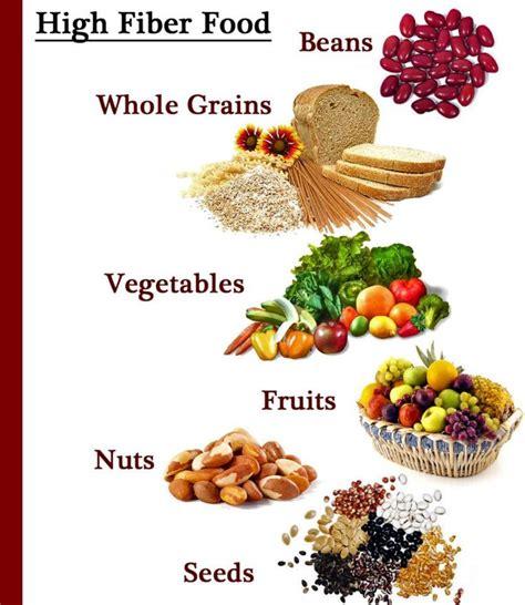 high fiber food high fiber foods healthy