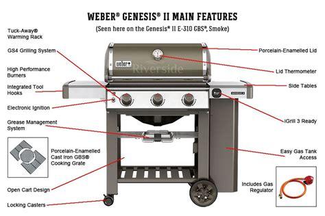 weber genesis ii   gbs smoke   day delivery