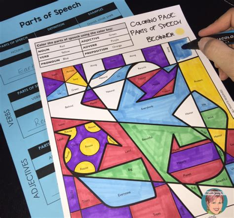 Coloring Page Parts Of Speech Beginner | parts of speech coloring pages art with jenny k