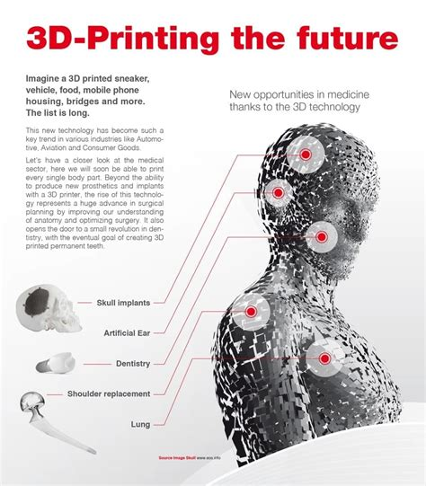 from additive manufacturing to 3d 4d printing 2 current techniques improvements and their limitations system and industrial engineering robotics books oerlikon creating new 55 million additive manufacturing