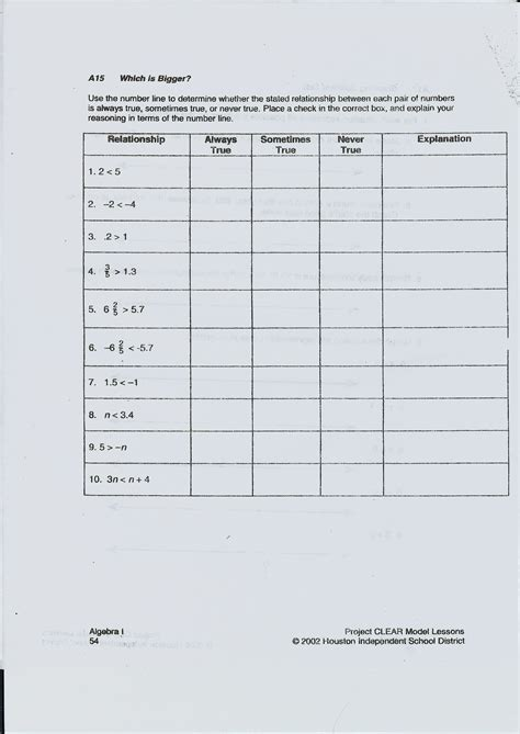 function table worksheet answer key printable math worksheets domain and range answer key