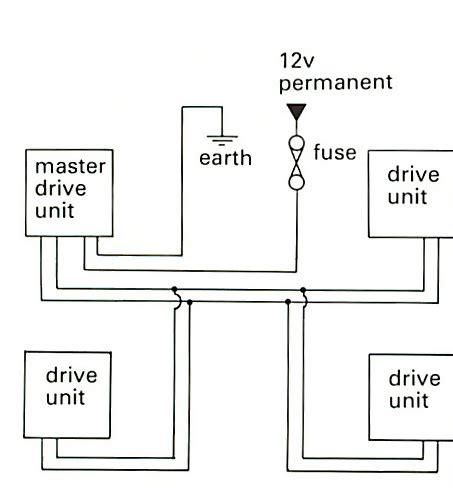 installing central locking   car works