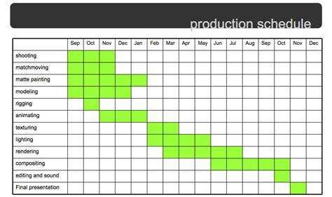production timeline template snowysf production timeline