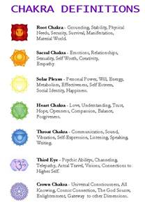 chakra color chart pranergy prana chakras planets colors stones of each
