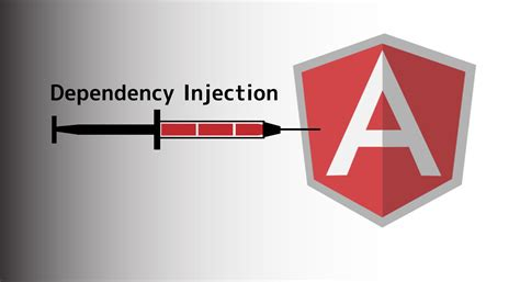 tutorial unity dependency injection angularjs dependency injection in a nutshell antjanus