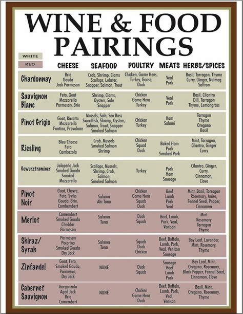 best food and wine pairings pairing wine and food positivemed
