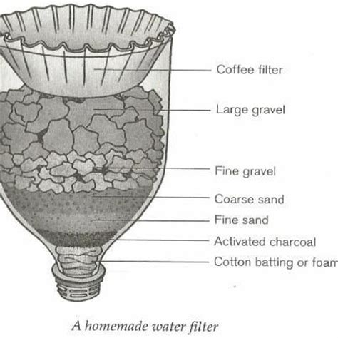Handmade Water Filter - 25 best ideas about water filters on
