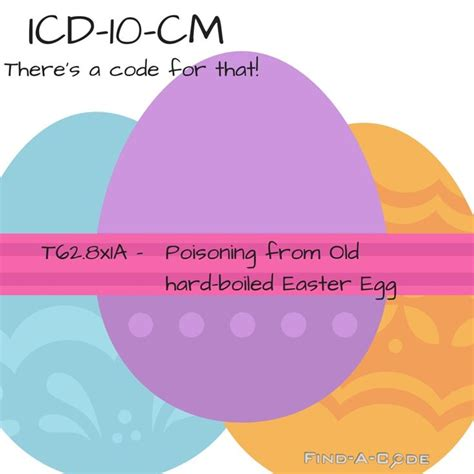 coding bunny 32 best images about icd 10 codes on of