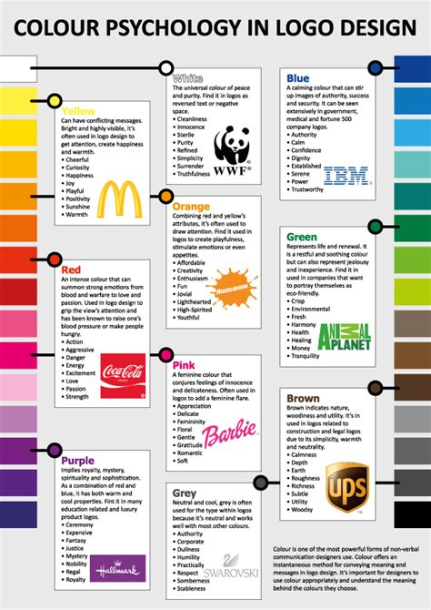 logo color meaning shape psychology in logo design search logos
