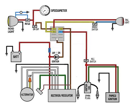 victory kingpin engine diagram circuit diagram maker