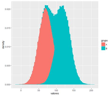 r plot colors r density plot with colors by stack overflow