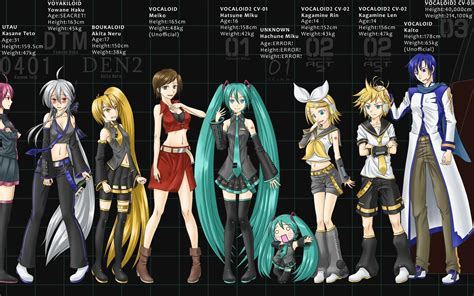 Y Anime Names by Vocaloid Vocaloid Wallpaper 16245545 Fanpop