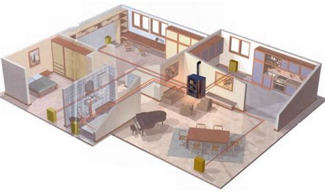 termoconvettore camino riscaldamento con termoconvettori elettrici