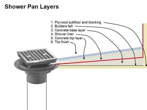 bathroom floor drain installation how to build a shower pan