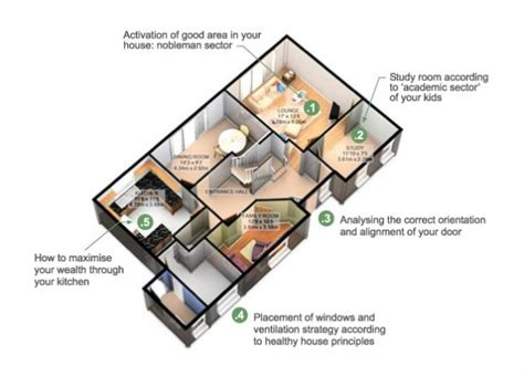 feng shui house plan feng shui home plans designs house design ideas
