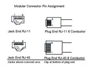 cat5e to rj11 wiring diagram get free image about wiring diagram