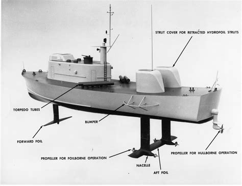 hydrofoil boat fin naval history blog 187 blog archive 187 uss high point the